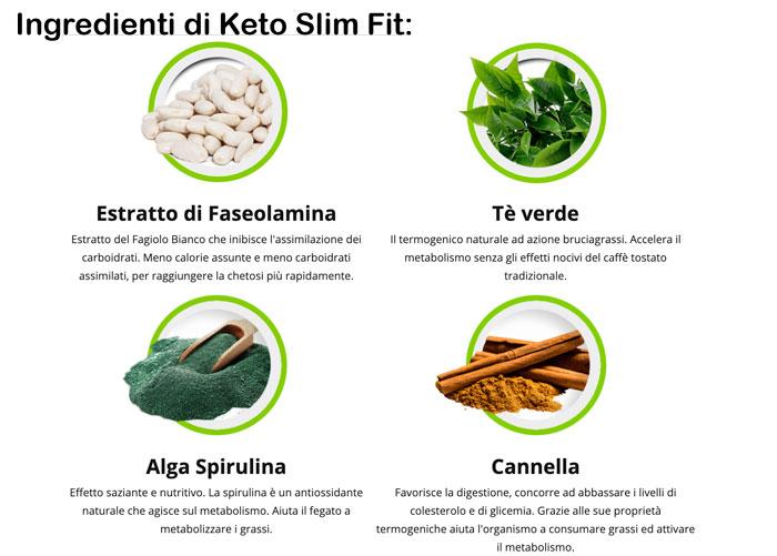 Ingredienti di Keto Slim Fit